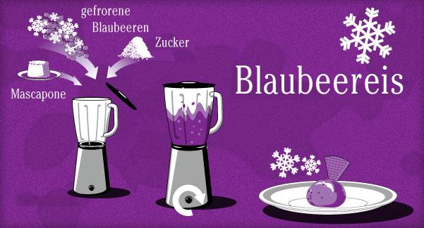 """blaubeereis - """"Blue Be G Project"""" – die Blaubeere im Glas"""