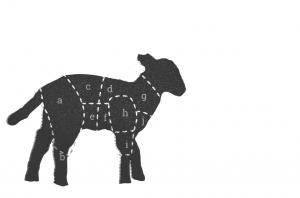 Kerntemperatur - Lammfleisch