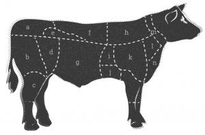rind2 300x198 - Kerntemperatur Übersicht für alle Fleischsorten