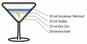 martini 1 300x152 - Martini - geschüttelt, nicht gerührt!