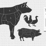 Kerntemperatur Tabellen für Fleischsorten
